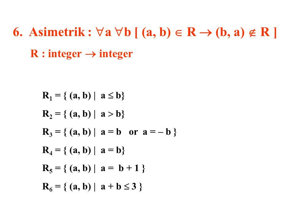 6. Asimetrik : a b [ (a, b)  R  (b, a)  R ]